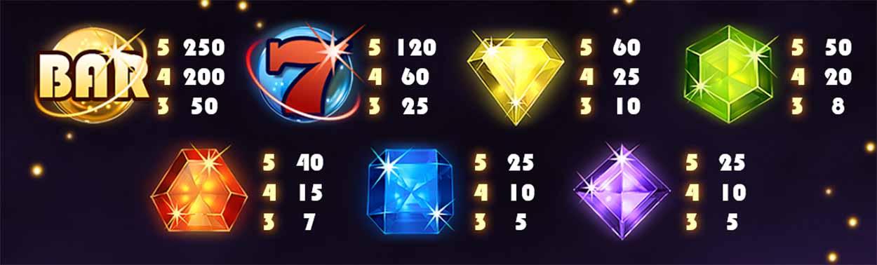 Starburst-Gewinnsymbole